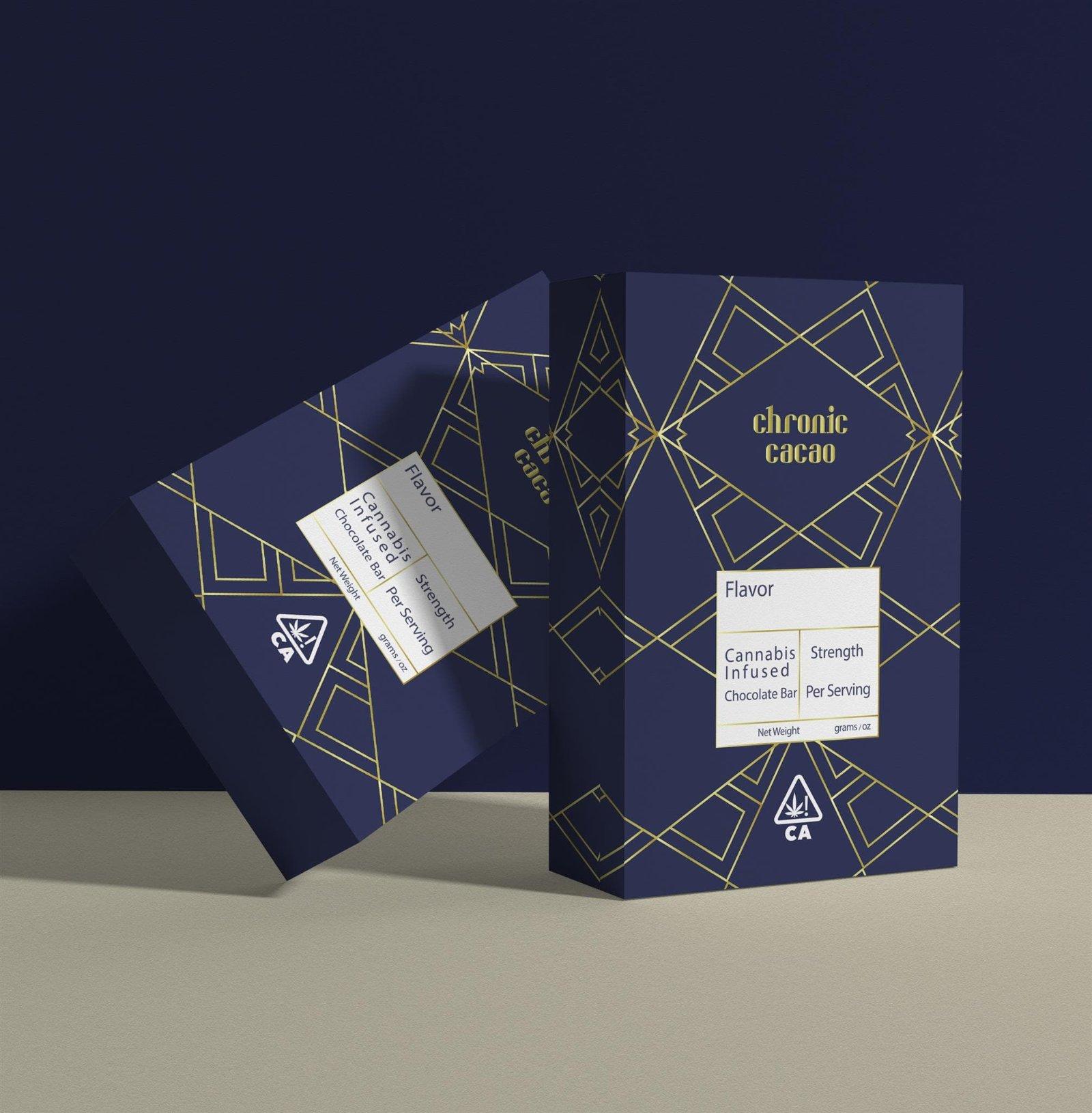 Идеи дизайна коробки